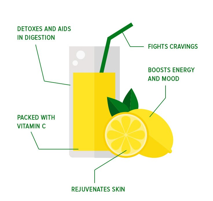 5-health-benefits-of-drinking-lemon-water-infographic