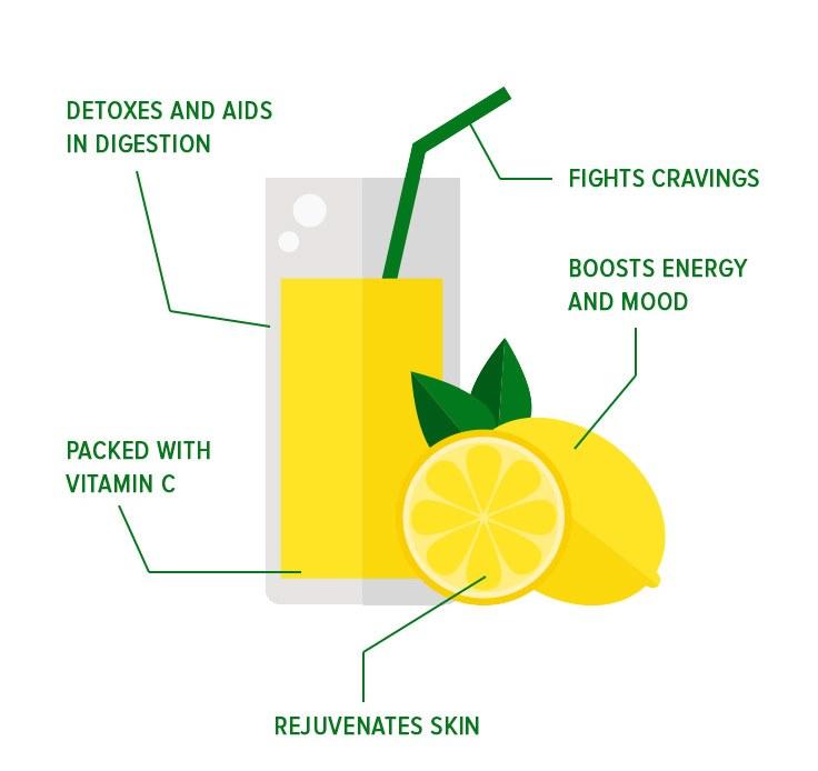 5-health-benefits-of-drinking-lemon-water-infographic